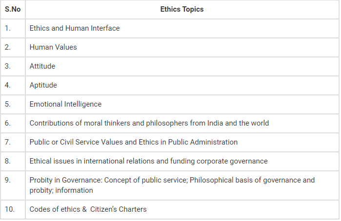 16028675824118ethics.png